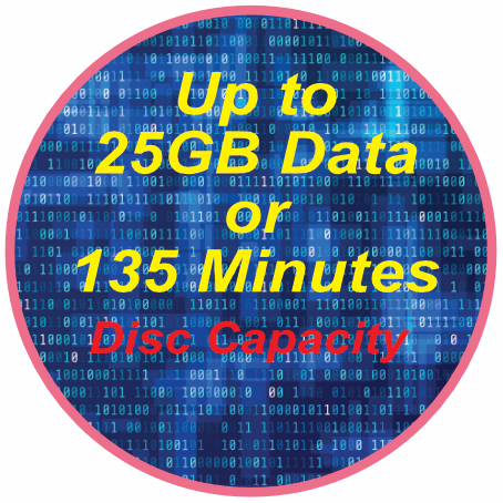 Up to 25GB or 135 Minutes