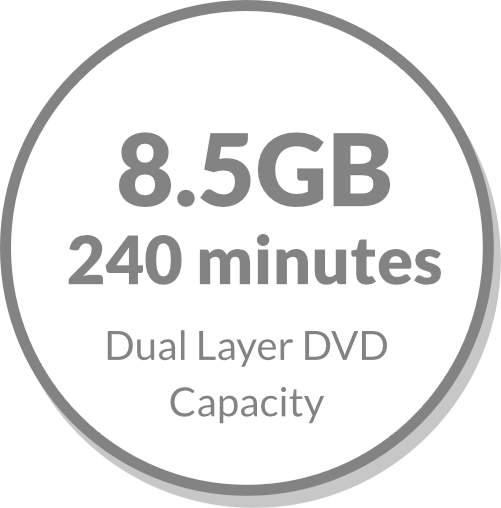 DVD Dual Layer Capacity
